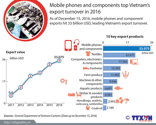 mobile_phones_components