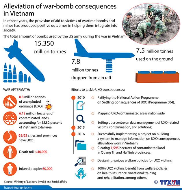 War_Bomb