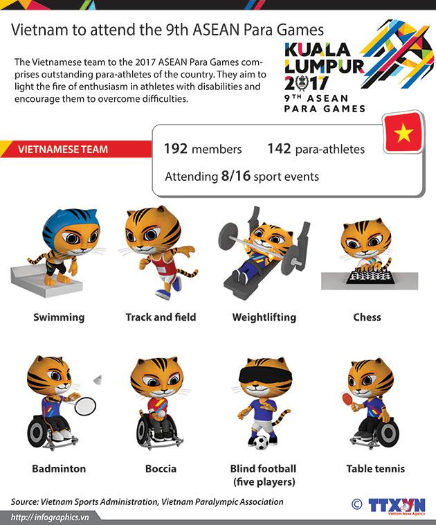 Vietnam_attends_9th_asean_para_games