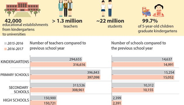 Vietnamese_education_sector