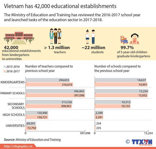 Vietnamese_education_sector