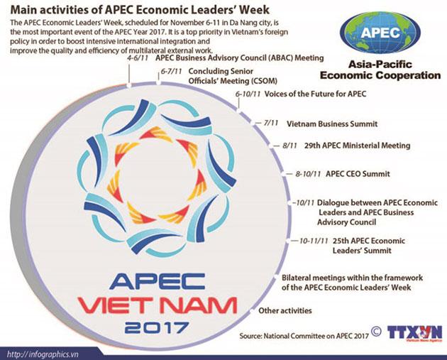 APEC_APEC_2017