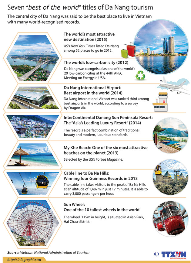 da_nang_tourism