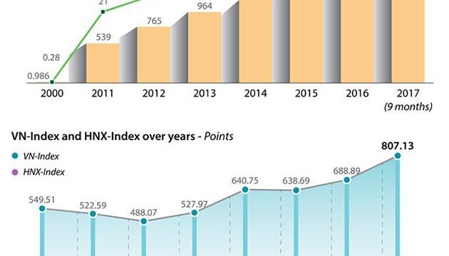 stock_market_capitalisation