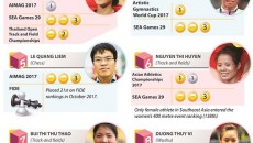 Top_ten_athletes_in_2017
