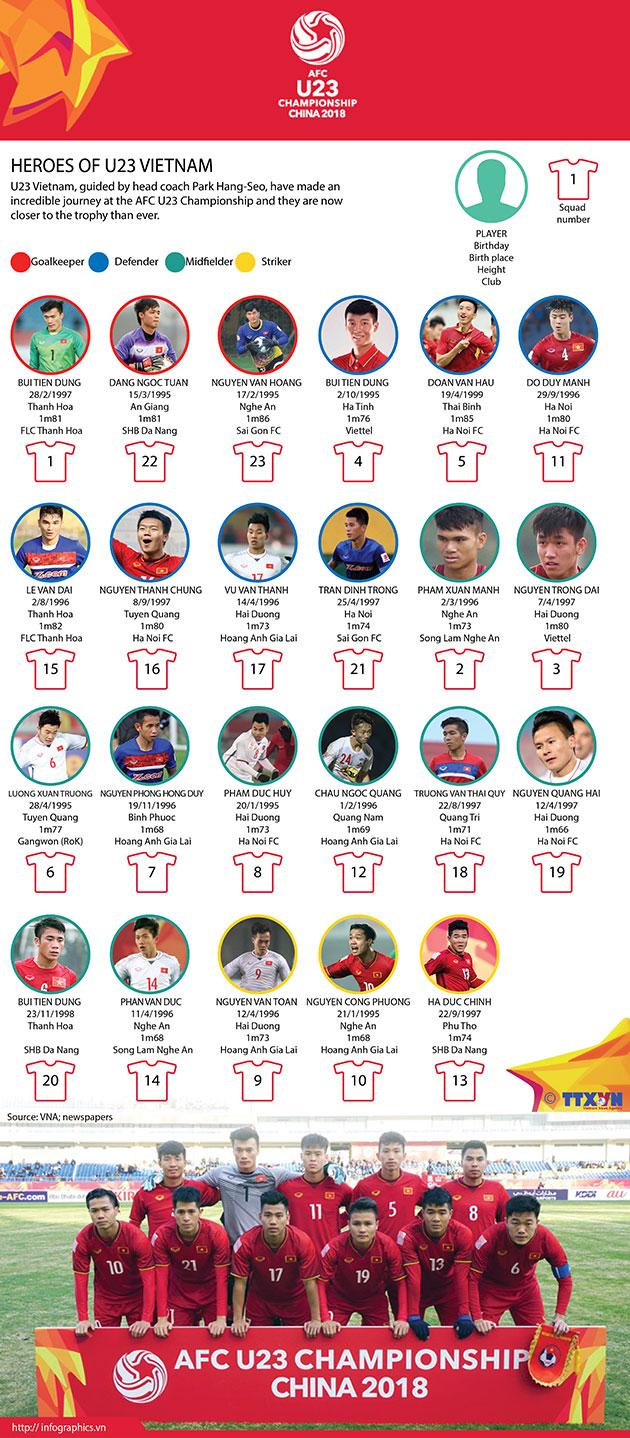 U23_Vietnam_heroes