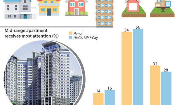 property_market_2017