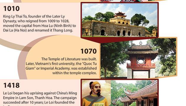 YearsofTheDogVietnam